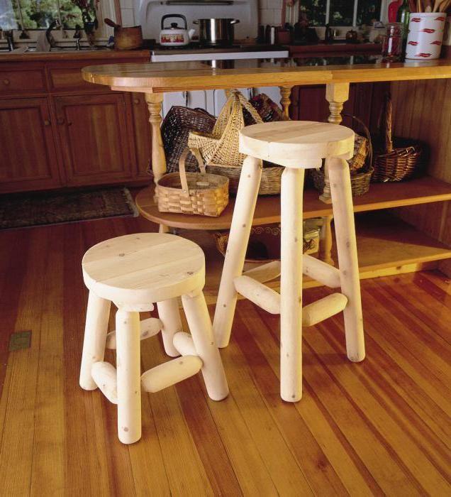 висота барного стільця