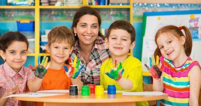 Фото - Бесіда з дітьми про дружбу і друзях - важливе завдання для вихователя