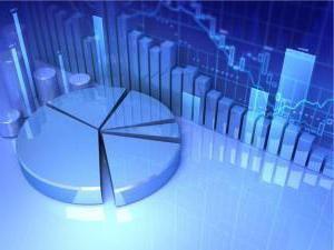 цілі і завдання роздрібної торгівлі