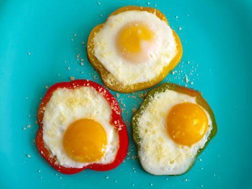 що можна приготувати з яєць в мікрохвильовці