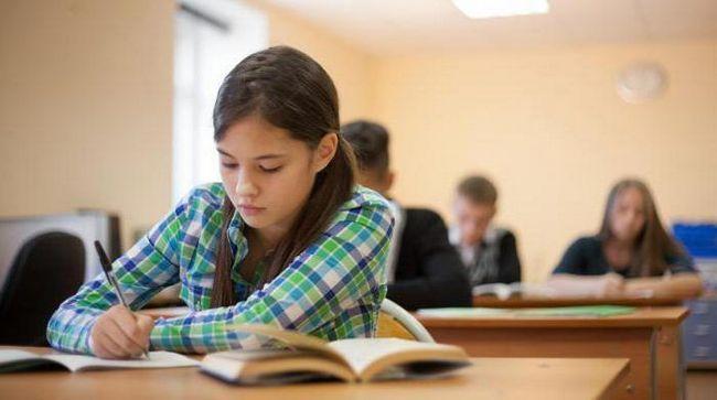 визначення профорієнтації для школярів