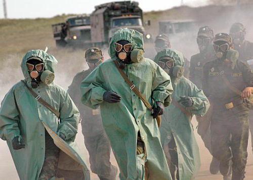 день військ радіаційного хімічного та біологічного захисту