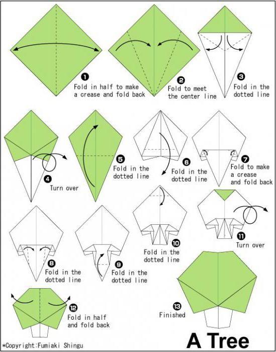 як зробити саморобку дерево