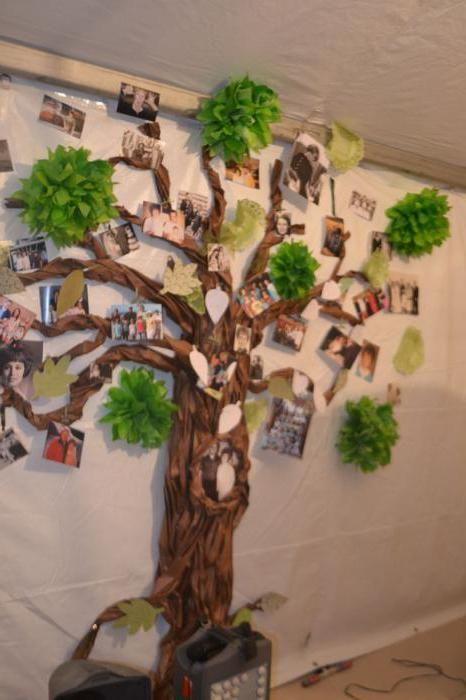 дитяче дерево своїми руками