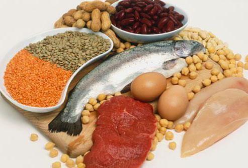 білкова дієта на 10 днів меню