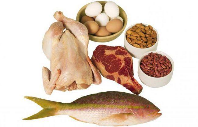 програма харчування для набору м'язової маси