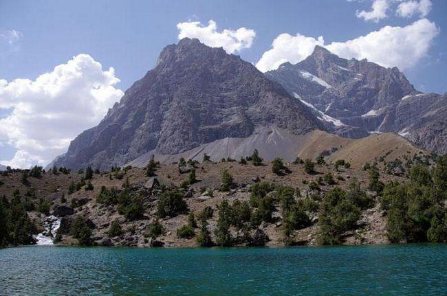 Таджикистан: пам'ятки