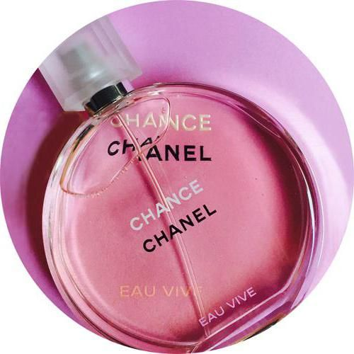 духи опис аромату