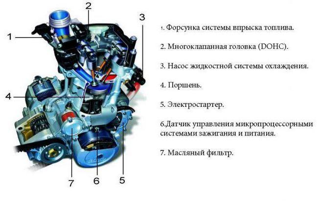 схема двигуна