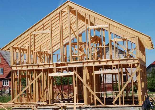 каркасні двоповерхові будинки ціни