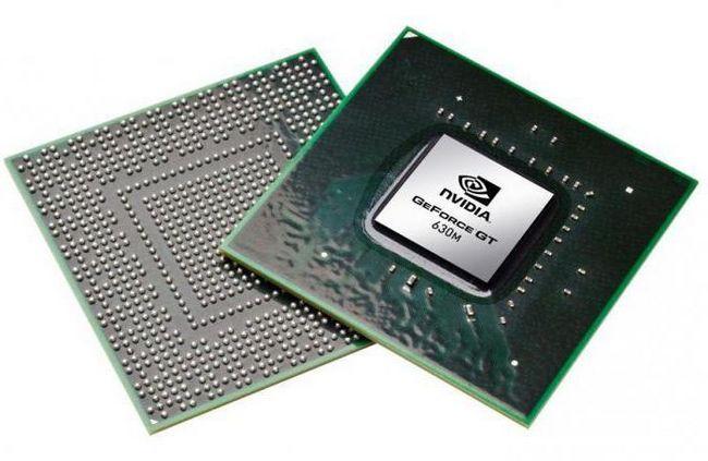 GeForce GT 630 характеристики