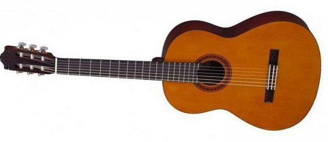 гітари фірми ямаха