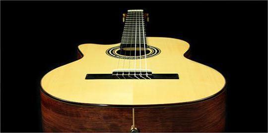 звук гітари