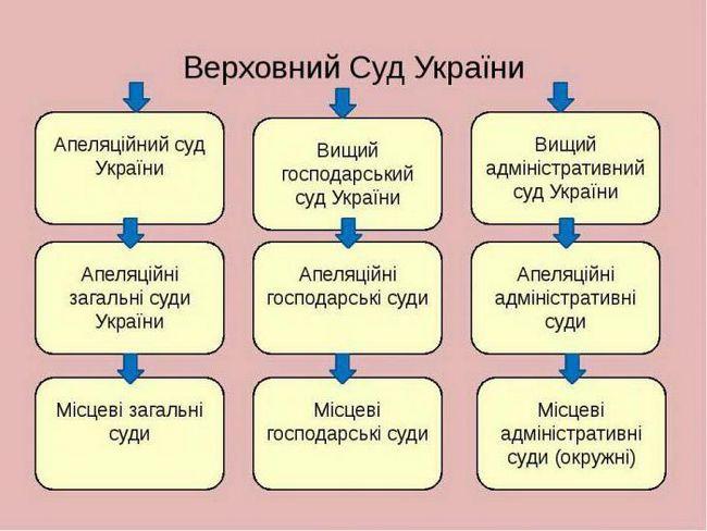 правова держава Україна