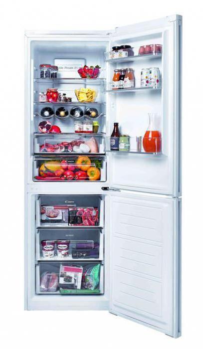 холодильник канді +6200