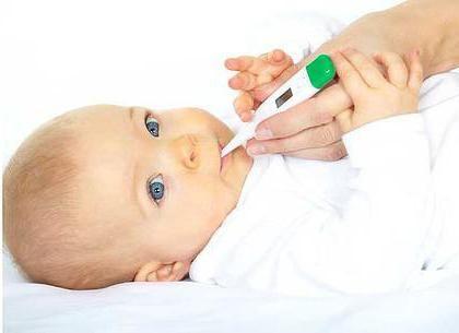 ібупрофен для дітей сироп таблетки свічки і суспензія