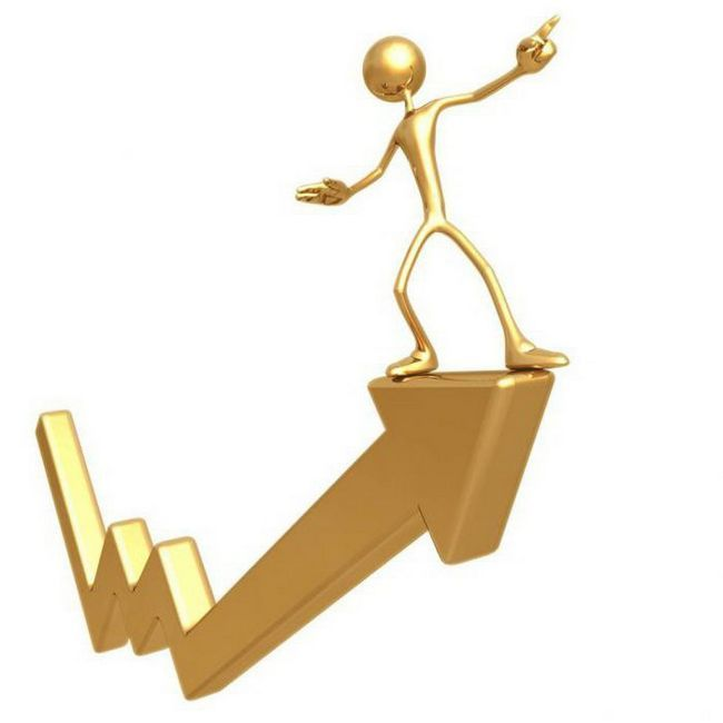 економічна рентабельність формула по балансу