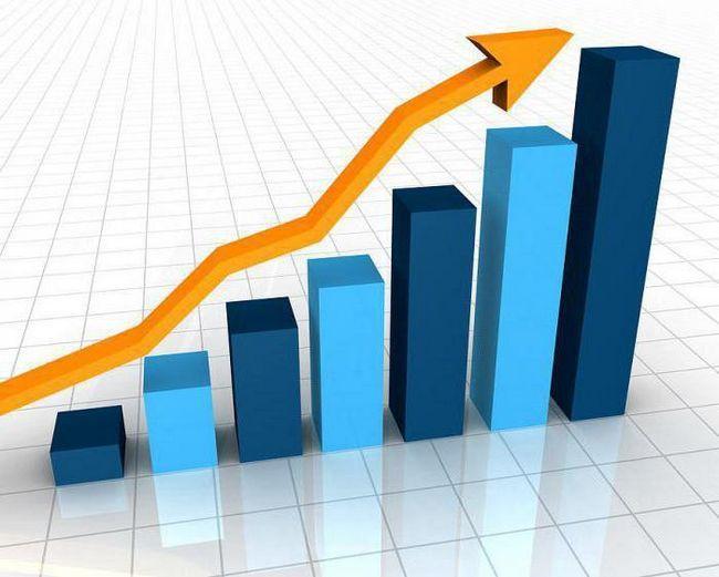 економічна рентабельність формула розрахунку по балансу