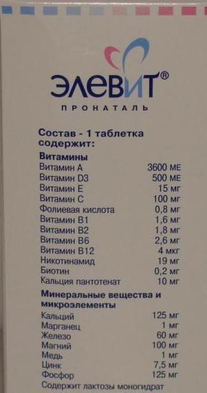 вітаміни Ельовіт пронаталь відгуки лікарів