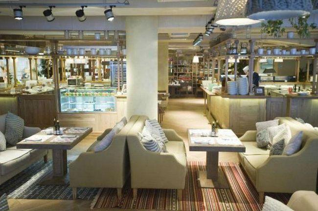 список ресторанів з красивим і панорамним видом в спб