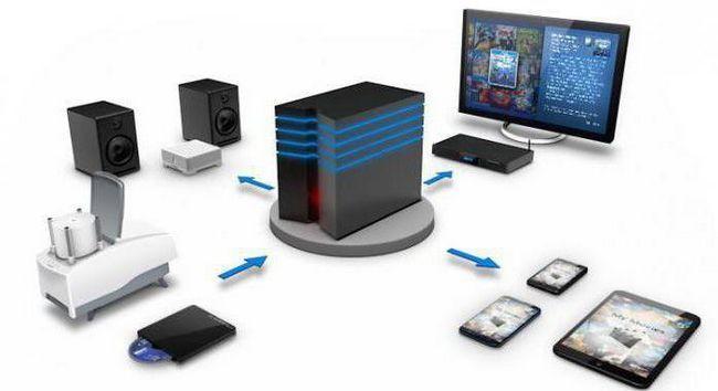 домашній медіа сервер подкасти