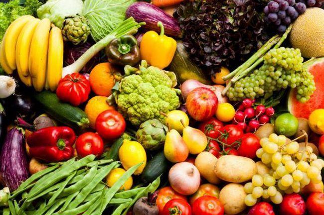 з чого почати правильне харчування щоб схуднути