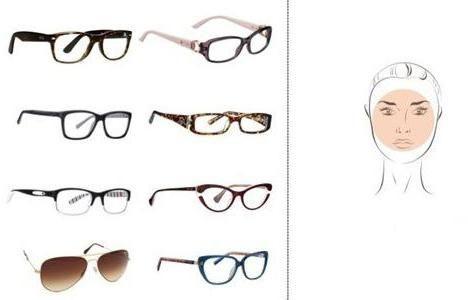 сонячні окуляри для круглого обличчя фото
