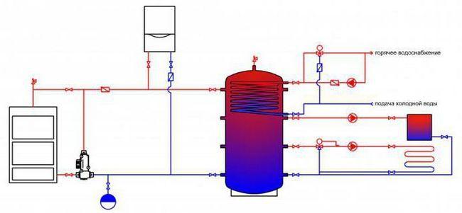 Фото - Як зробити теплоаккумулятор своїми руками