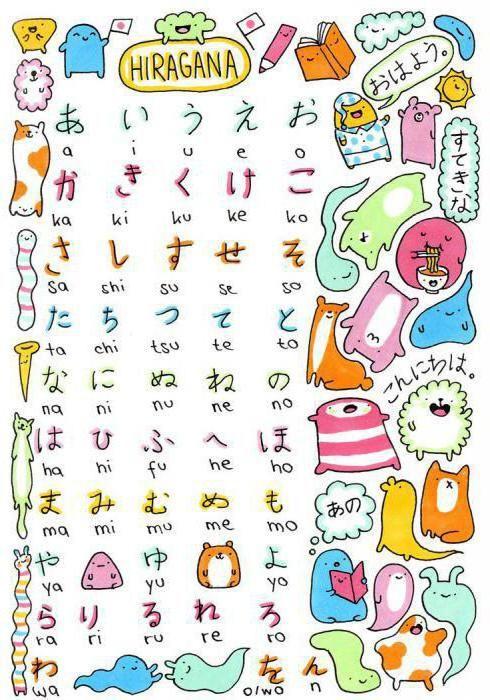 вивчення японської абетки хірагани