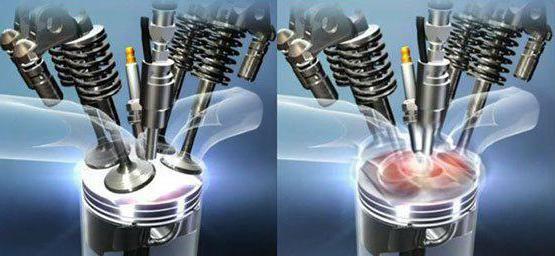 Фото - Яка повинна бути компресія в двигуні? Прилад для вимірювання компресії двигуна