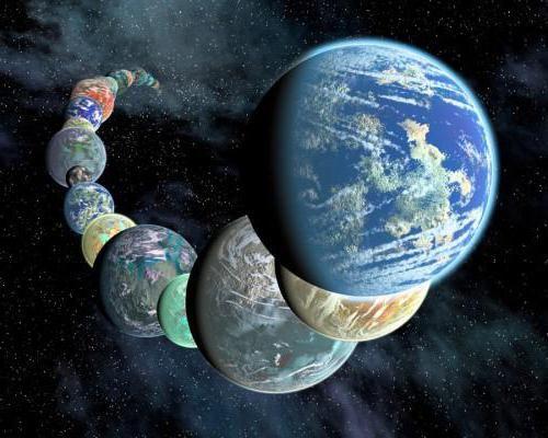 нові планети схожі на землю