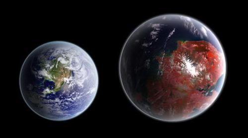 які планети схожі на землю