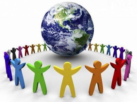 Які науки вивчають суспільство людини соціальні відносини та інститути