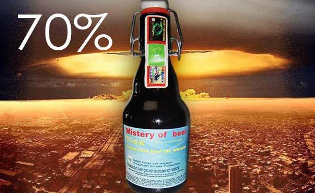 яке найміцніше пиво