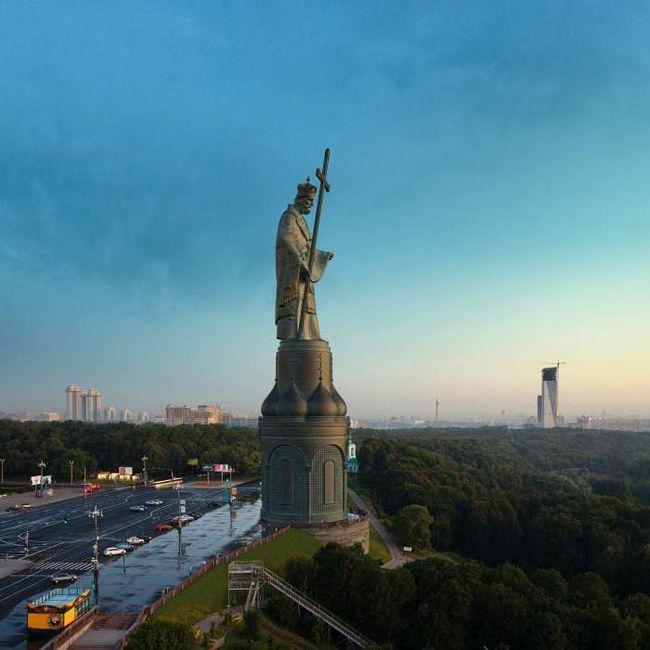Володимир іменини день ангела
