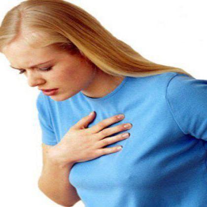 лікування задишки при серцевій недостатності