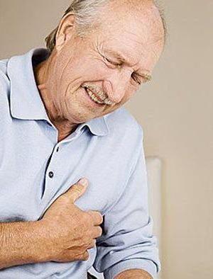 задишка при серцевій недостатності лікування народними засобами