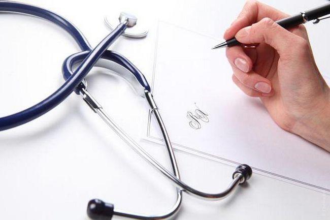 задишка при серцевій недостатності лікування препарати