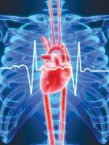 лікування задишки при хронічній серцевій недостатності