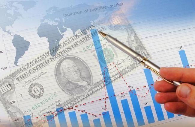 маржиналізм в економічній теорії