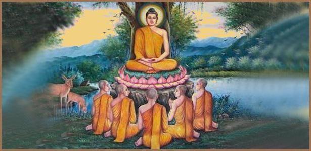 медитація тіла