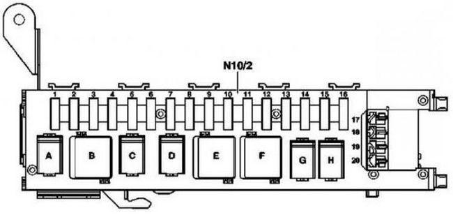 мерседес А180 технічні характеристики