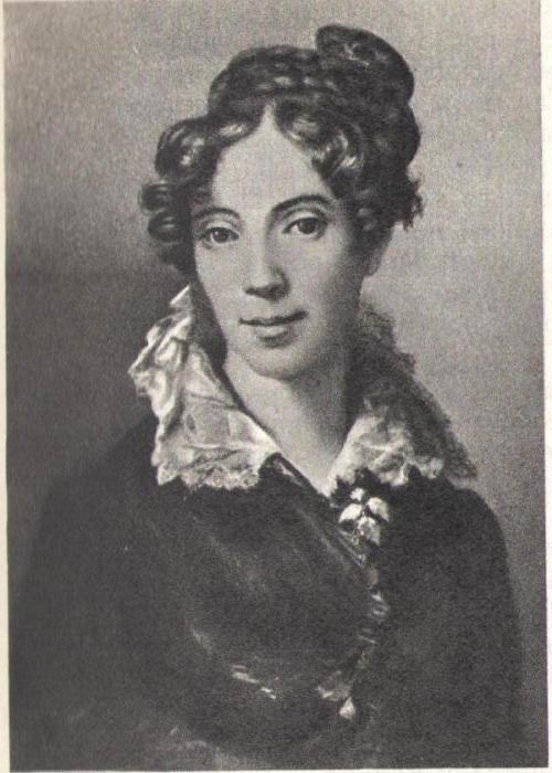 Протасова