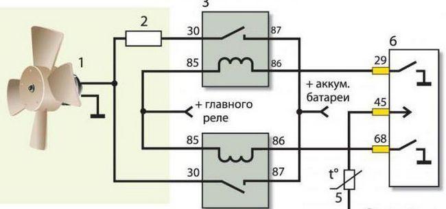 Схема вентилятора охолодження