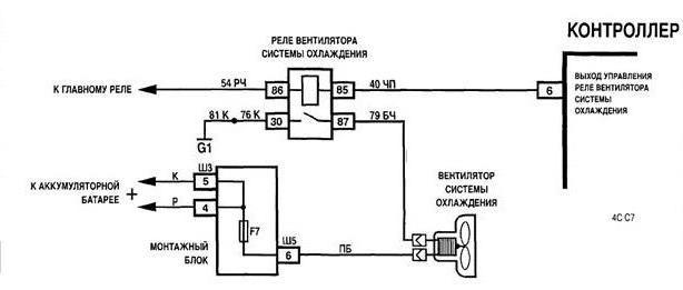 Включення вентилятора охолодження ВАЗ 2110