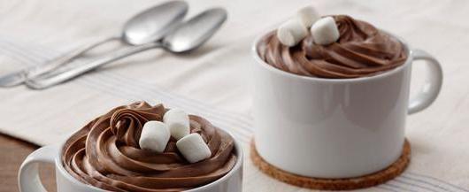шоколадний кекс в мікрохвильовці в гуртку