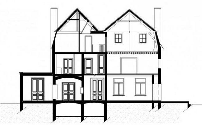 норвезький будинок проекти