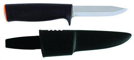 ножі fiskars