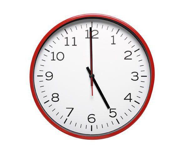 нумерологія за часом на годиннику