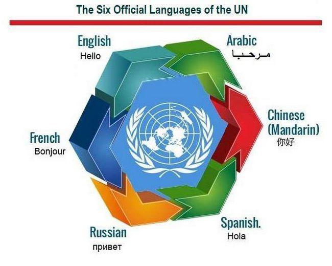 російську мову один з офіційних мов оон